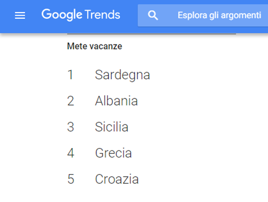 Google trends ricerca vacanze 2018